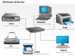 Gigabit Ethernet Workstations